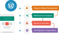 Web Ratna is a Digital Marketing company in Vadodara which provides training and services in SEO, Digital Marketing, Wordpress and Software development.