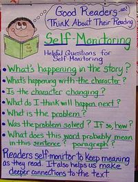 Teaching My Friends!: Anchor Charts Self Monitoring