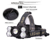 XANES 4101-5 2400LM 3*T6+2*XPE Mechanical Zoom Headlamp 2*18650 Battery USB Rechargeable