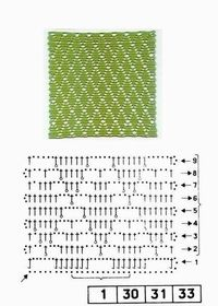 Crochet Stitch Chart. Lots more at the linked site (in Russian)