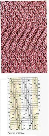 Cool pattern. #knit