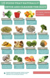 15 Foods That Naturally #Detox And Cleanse Your Body Infographic