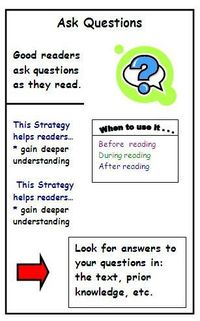 Essential strategies for children developing reading comprehension: Ask questions and wonder