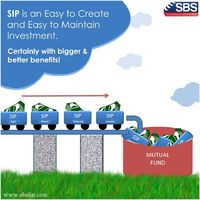 Systematic Investment plan in Delhi ncr.jpg