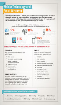 Mobile Technology & Small Business