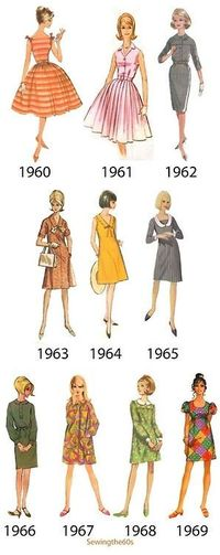 Fashion throughout the sixties