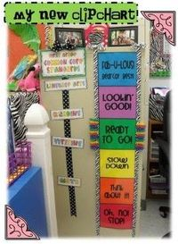 Tons of Classroom management Ideas--Color change clipart and a neat way to display what standard you are working on.