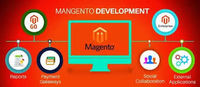 Nettechnocrats IT Services is a leading Magento Web Development Services Company in India, we offer exceptional services in magento store development and magento ecommerce development to businesses Get a quote!+91 0120 4290824 Read more... https://bit.ly/...