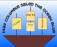Learning facts can be fun with Mnemonics! Do you remember using certain phrases or jingles to help you learn important facts? I do and...
