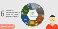 Why Choose Credentialing For Billing.jpg