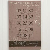 Create lasting Wedding memories with the Personalized Canvas Art - Special Dates - Small. Find the best personalized wedding gifts at PersonalizationMall.com