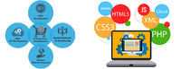 Best web application development services in India - Do you look for the best web application development company in India? Latitude Technolabs helping its customer by building a custom web application, E-commerce website, Future-friendly responsive web d...