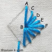 Sarah's Hand Embroidery Tutorials - How to do Knotting, Diamond Eyelet Stitch, Satin Stitch, Fishbone Stitch & every other kind of stitch you can think of.